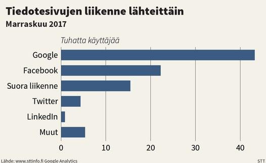 STT Info analytiikka.jpg